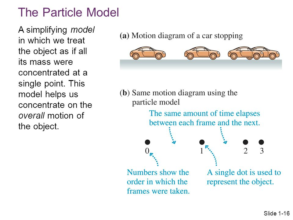The Particle Model A simplifying model in which we treat the object as if all its mass were concentrated at a single point. This model helps us concen