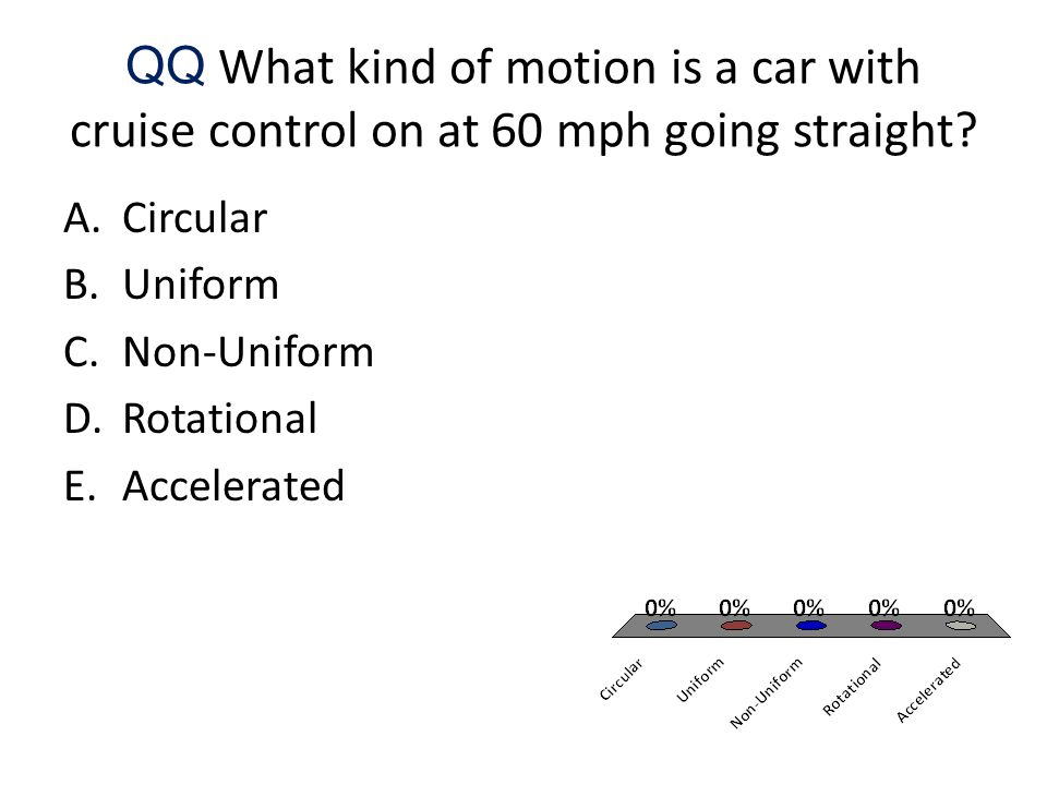 QQ What kind of motion is a car with cruise control on at 60 mph going straight? A.Circular B.Uniform C.Non-Uniform D.Rotational E.Accelerated
