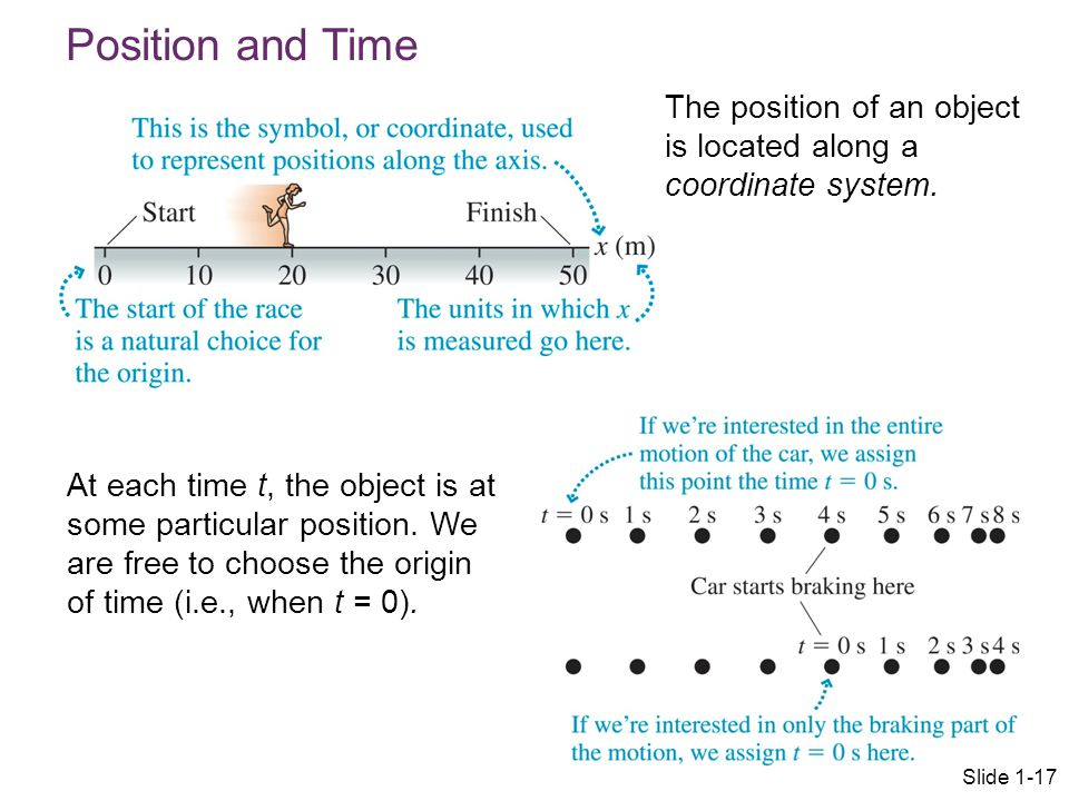 Position and Time The position of an object is located along a coordinate system. At each time t, the object is at some particular position. We are fr