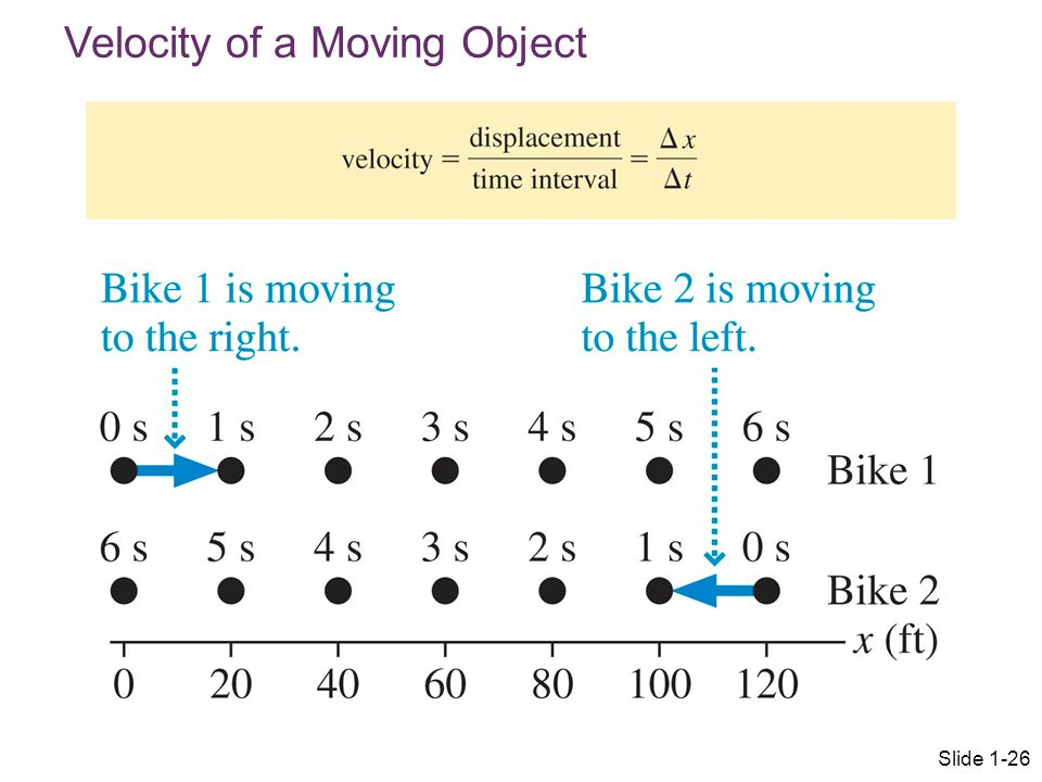 Velocity of a Moving Object Slide 1-26