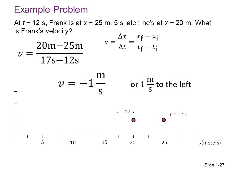 Example Problem At t  12 s, Frank is at x  25 m. 5 s later, he's at x  20 m. What is Frank's velocity? Slide 1-27 x(meters) 5 10 t  12 s 15 20 25