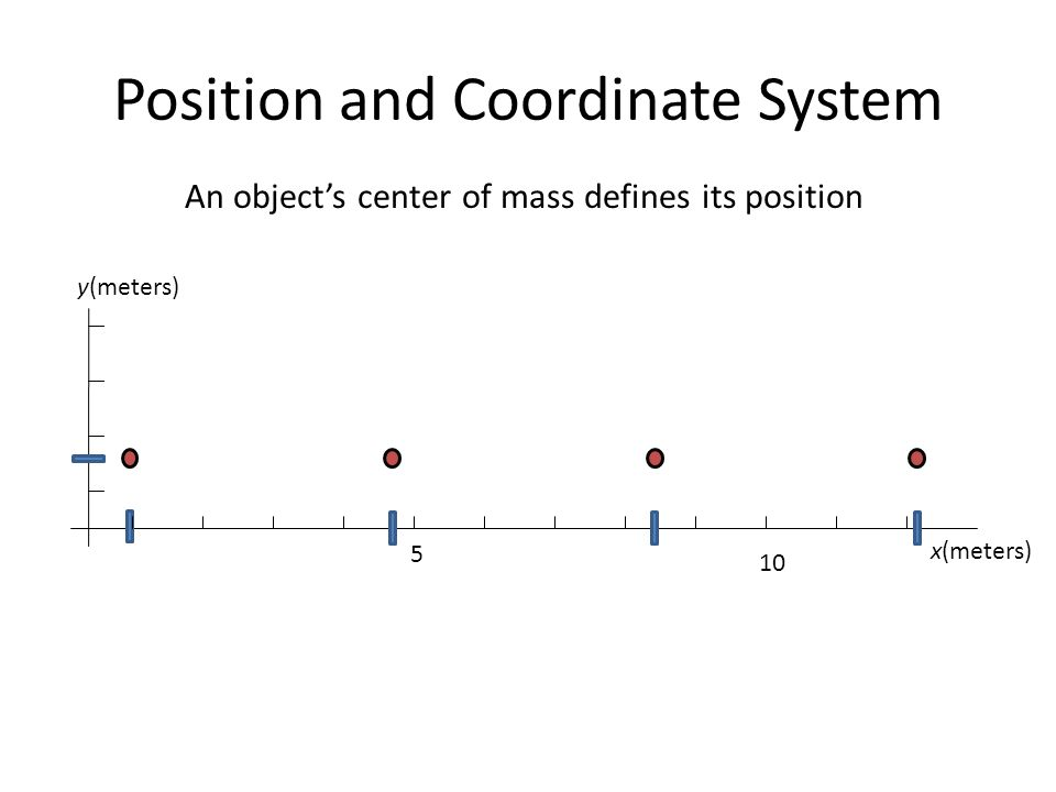 Position and Coordinate System x(meters) y(meters) An object's center of mass defines its position 5 10