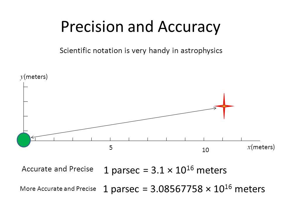 Precision and Accuracy Scientific notation is very handy in astrophysics x (meters) y (meters) 5 10 1 parsec = 3.1 × 10 16 meters 1 parsec = 3.0856775