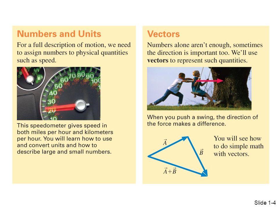 Slide 1-4