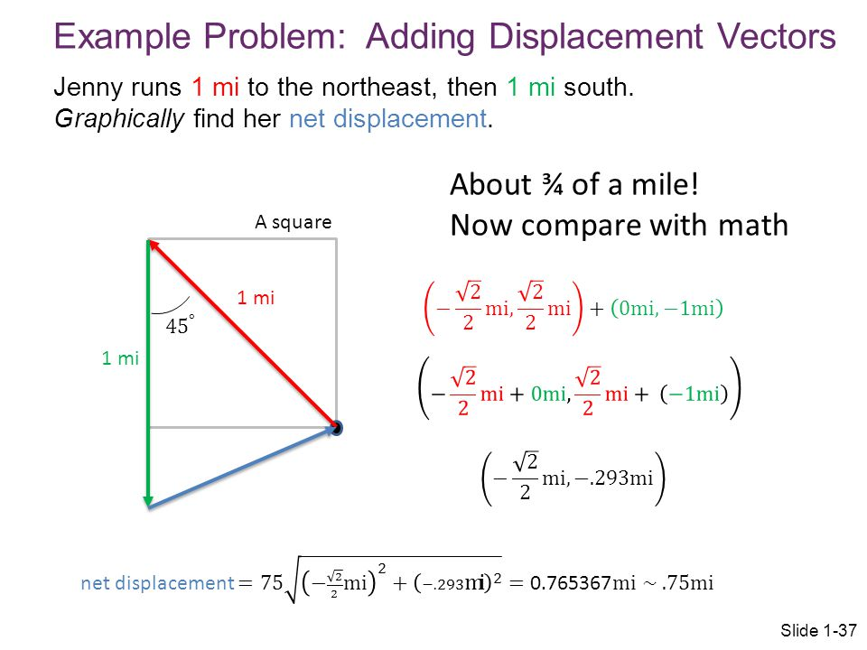 Example Problem: Adding Displacement Vectors Jenny runs 1 mi to the northeast, then 1 mi south. Graphically find her net displacement. Slide 1-37 Abou