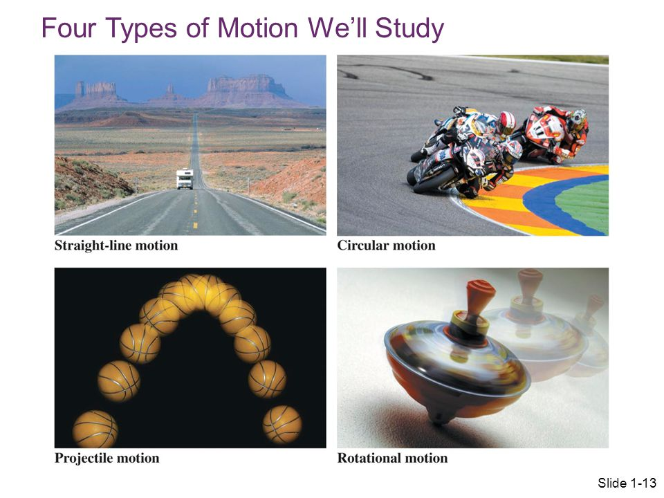 Types of Motion Uniform Motion Circular Motion Projectile MotionRotational Motion