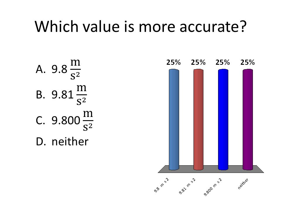 Which value is more accurate?