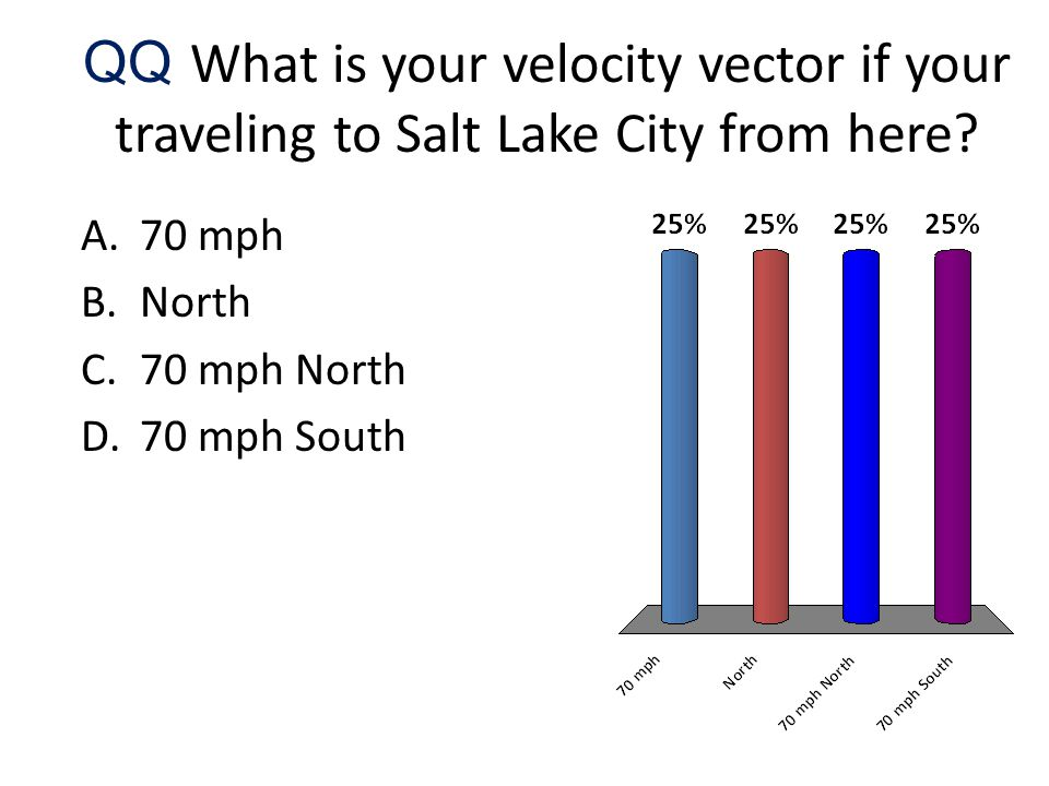 QQ What is your velocity vector if your traveling to Salt Lake City from here? A.70 mph B.North C.70 mph North D.70 mph South