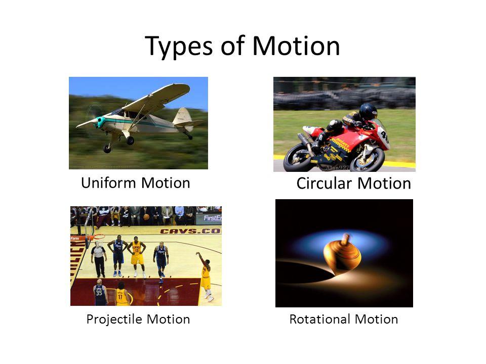 Types of Motion Uniform Motion Circular Motion Projectile MotionRotational Motion