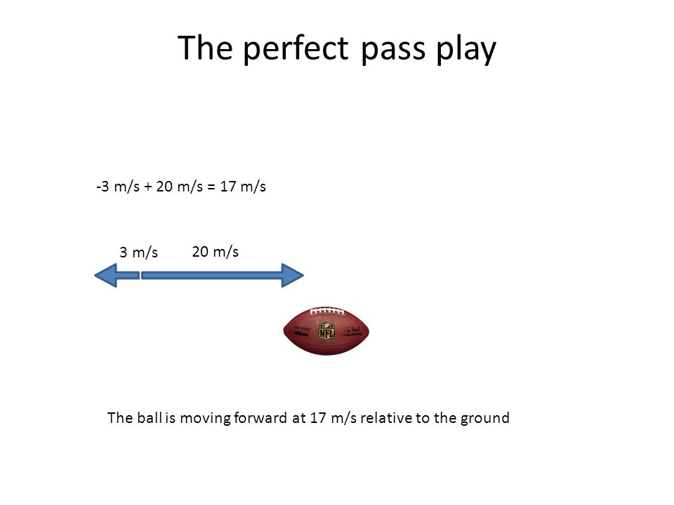 The perfect pass play 3 m/s 20 m/s -3 m/s + 20 m/s = 17 m/s The ball is moving forward at 17 m/s relative to the ground