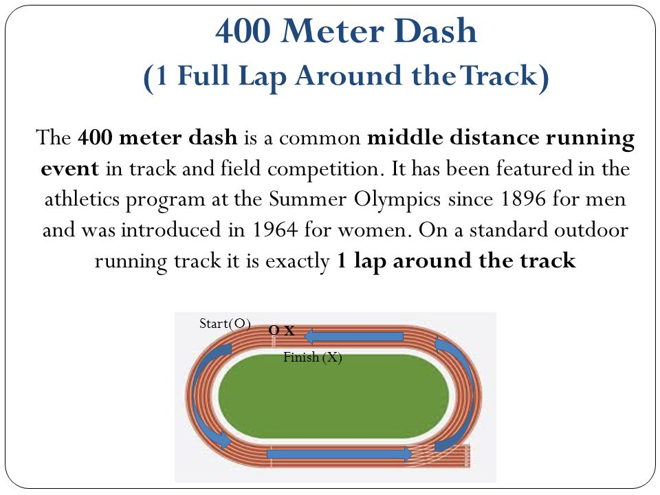 400 Meter Dash (1 Full Lap Around the Track) The 400 meter dash is a common middle distance running event in track and field competition. It has been