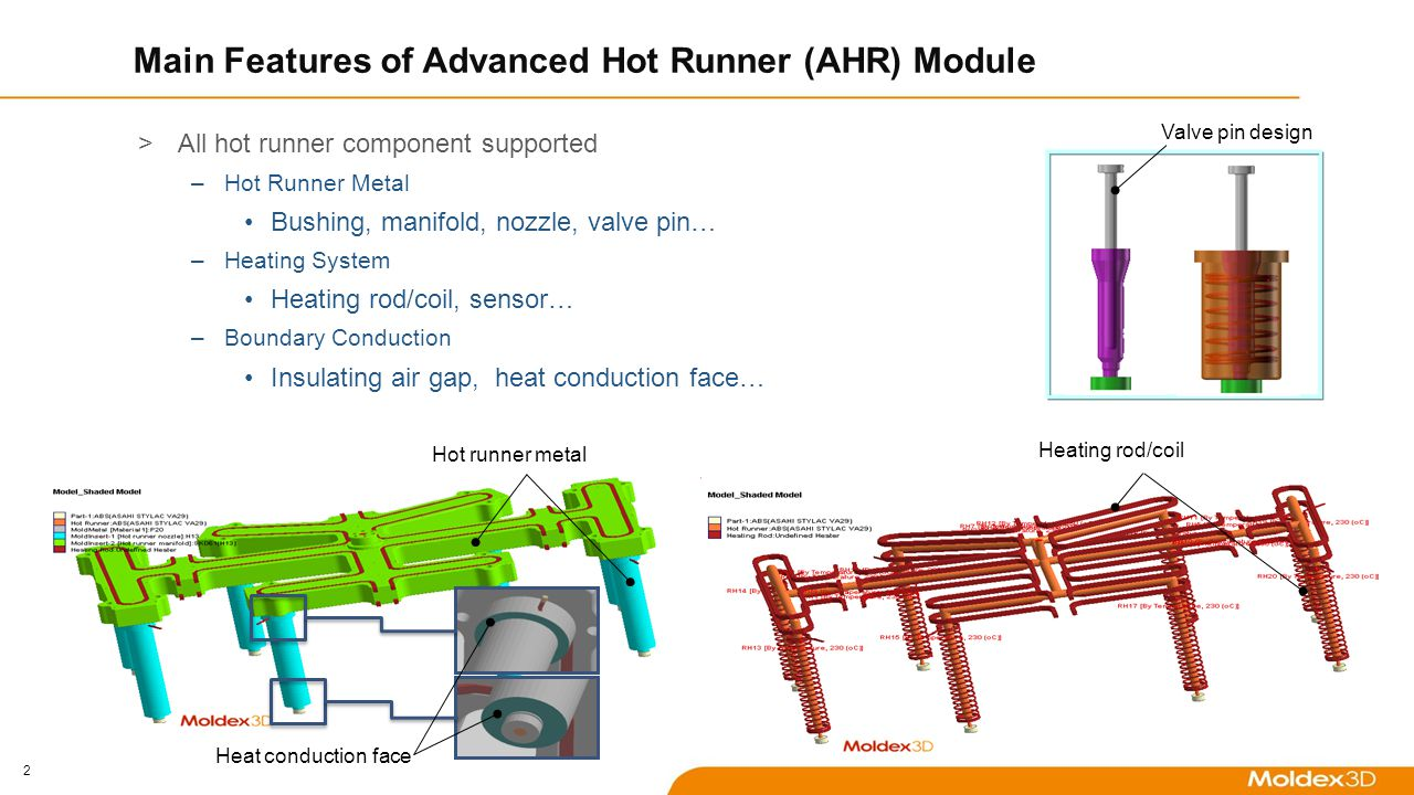 2 >All hot runner component supported –Hot Runner Metal Bushing, manifold, nozzle, valve pin… –Heating System Heating rod/coil, sensor… –Boundary Conduction Insulating air gap, heat conduction face… Main Features of Advanced Hot Runner (AHR) Module Hot runner metal Heating rod/coil Heat conduction face Valve pin design