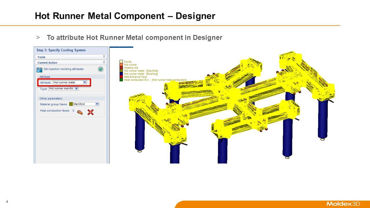 5 Heat Conduction Faces - Heat conduction face : Heat conduction face is the conductible interface between hot runner metal and mold base (mold insert).