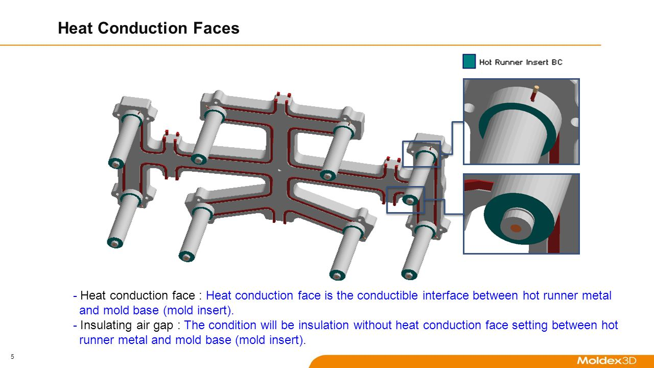 5 Heat Conduction Faces - Heat conduction face : Heat conduction face is the conductible interface between hot runner metal and mold base (mold insert).