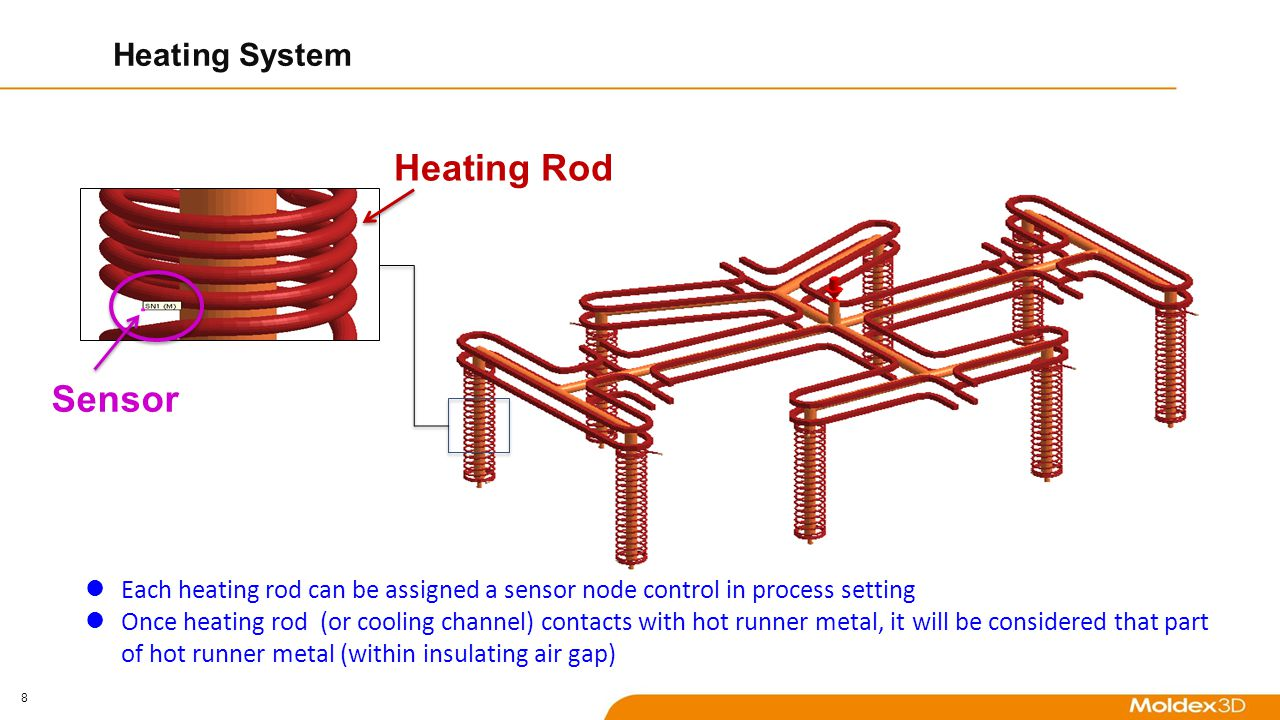 8 Heating System Heating Rod Sensor Each heating rod can be assigned a sensor node control in process setting Once heating rod (or cooling channel) contacts with hot runner metal, it will be considered that part of hot runner metal (within insulating air gap)