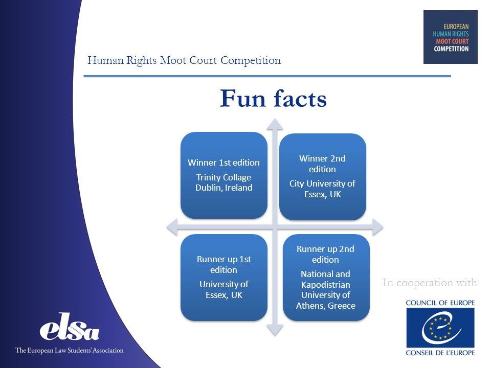 In cooperation with Human Rights Moot Court Competition Fun facts Winner 1st edition Trinity Collage Dublin, Ireland Winner 2nd edition City University of Essex, UK Runner up 1st edition University of Essex, UK Runner up 2nd edition National and Kapodistrian University of Athens, Greece