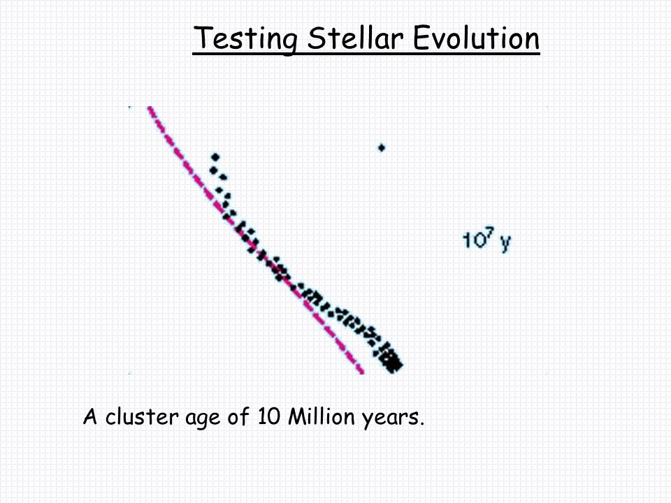 A cluster age of 10 Million years.