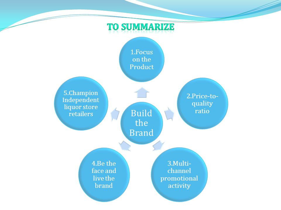 Build the Brand 1.Focus on the Product 2.Price-to- quality ratio 3.Multi- channel promotional activity 4.Be the face and live the brand 5.Champion Independent liquor store retailers