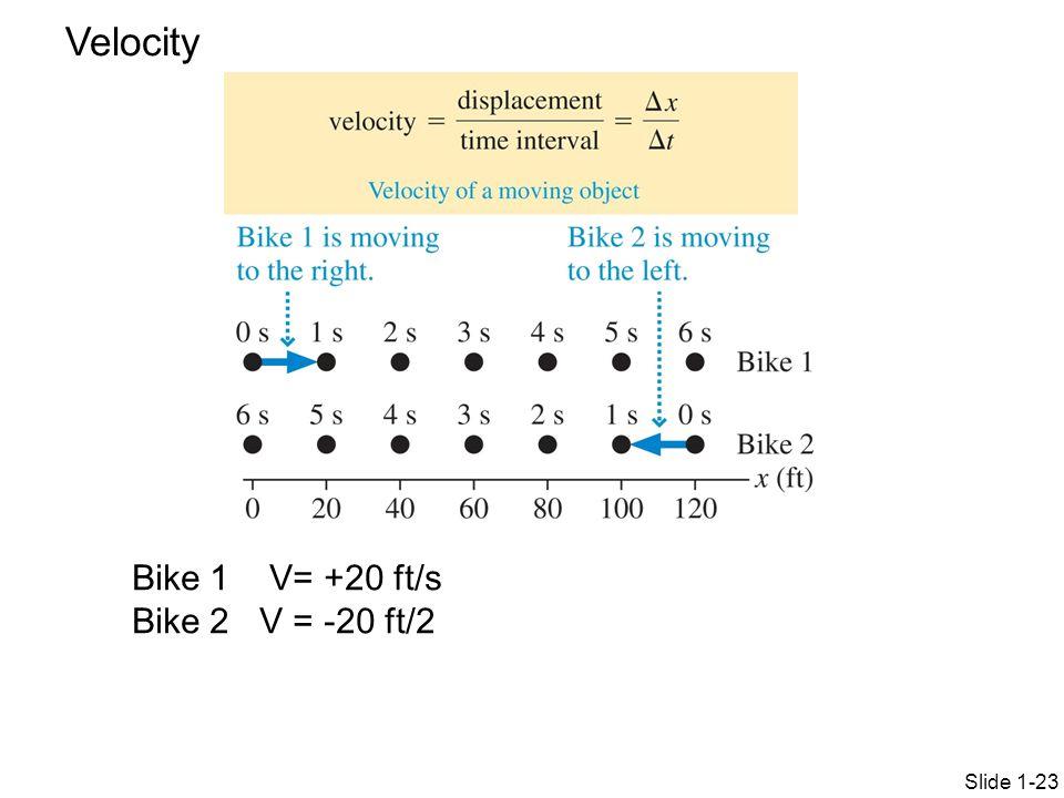 Velocity Slide 1-23 Bike 1 V= +20 ft/s Bike 2 V = -20 ft/2