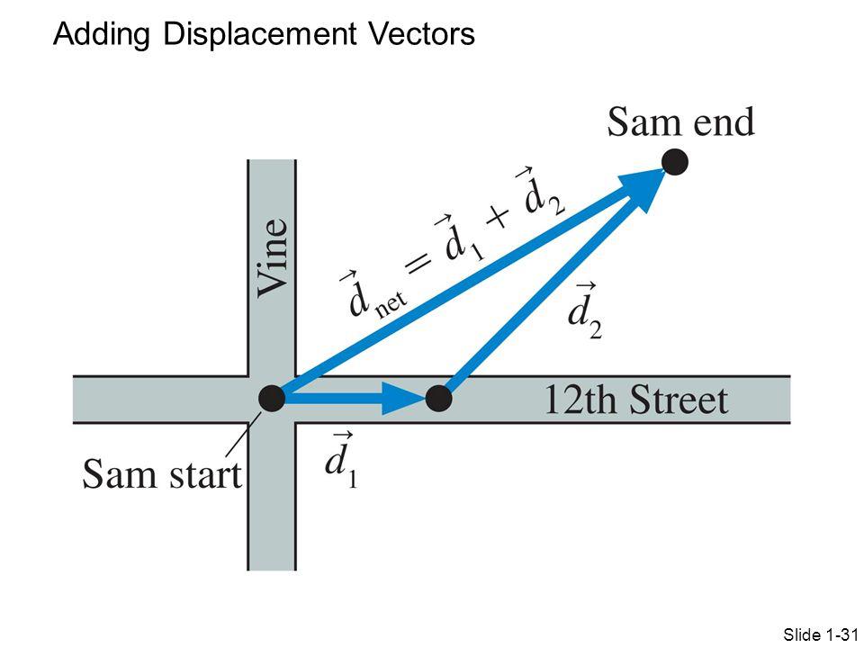 Adding Displacement Vectors Slide 1-31