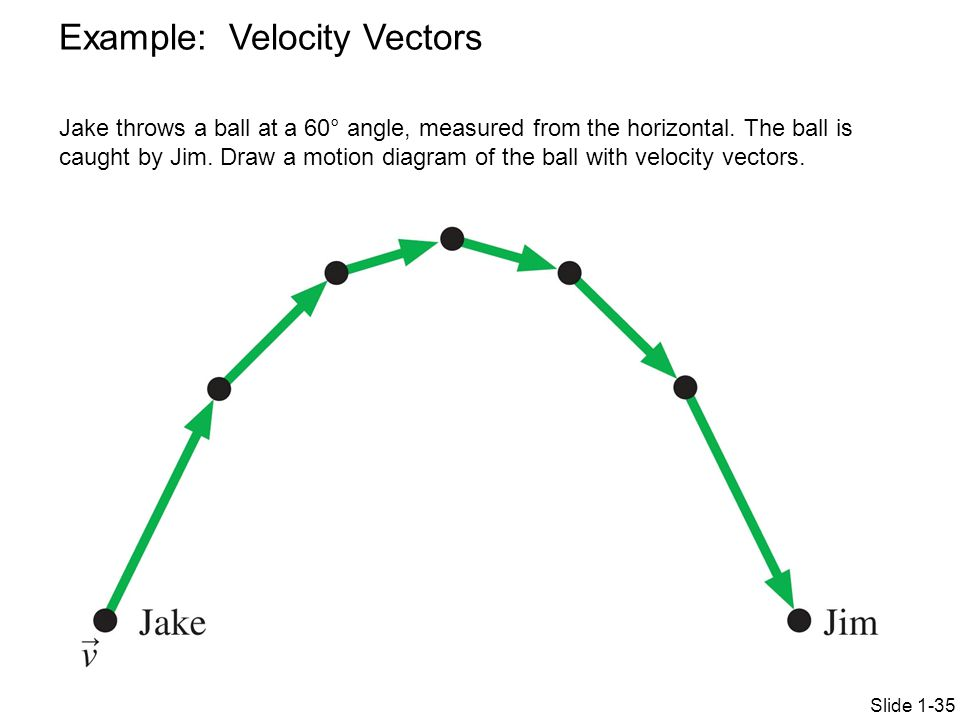 Example: Velocity Vectors Jake throws a ball at a 60° angle, measured from the horizontal.