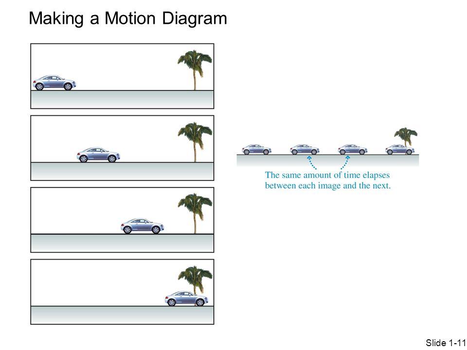 Making a Motion Diagram Slide 1-11