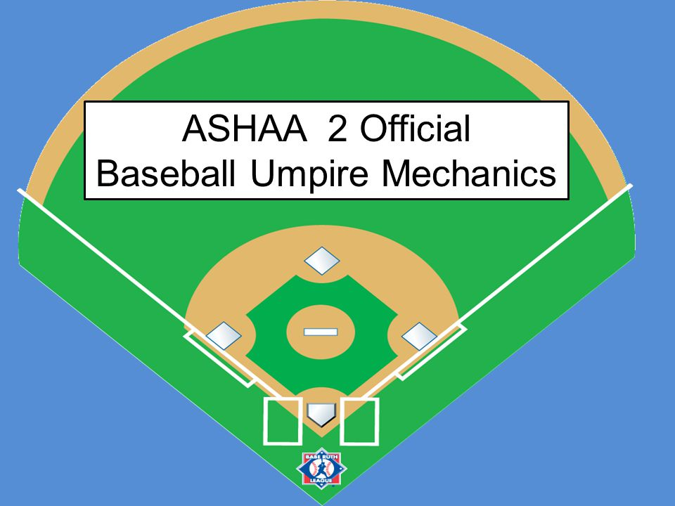 U1 U2 6 5 1 2 4 3 7 8 9 Runner at 1 st and 3rd Ground ball left side B Signals: 12 U1: number of outs and rotate U1 is Responsible for R1 touching the plate