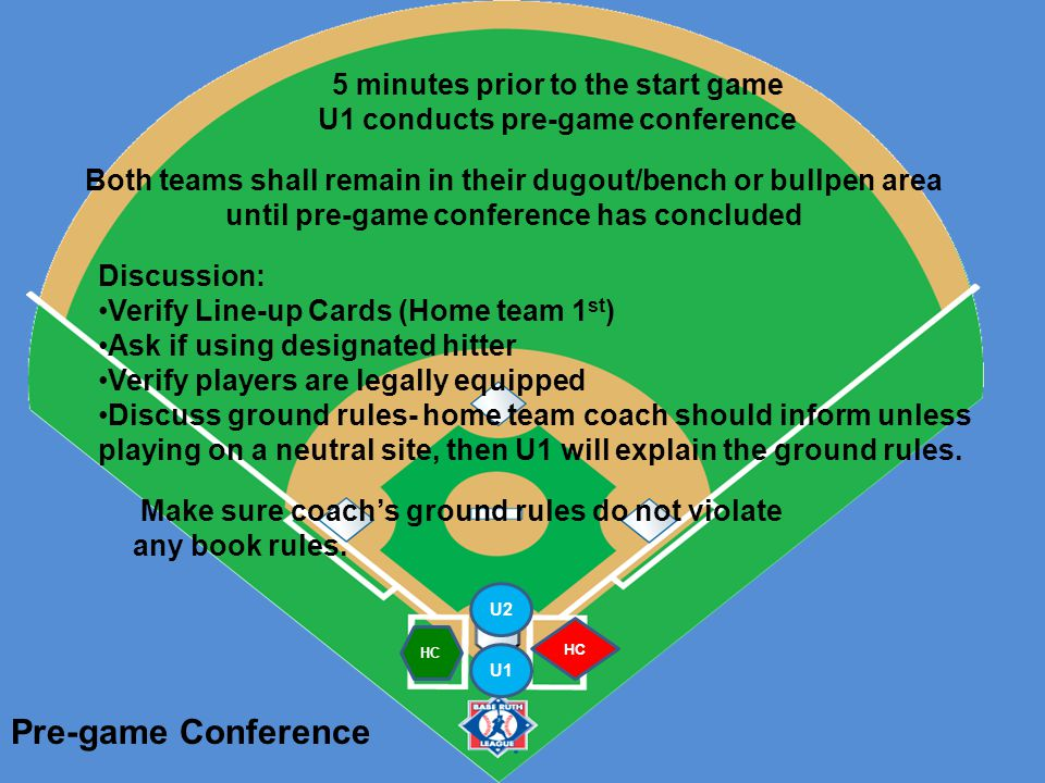 Pre-game Conference U2 U1 5 minutes prior to the start game U1 conducts pre-game conference Both teams shall remain in their dugout/bench or bullpen a