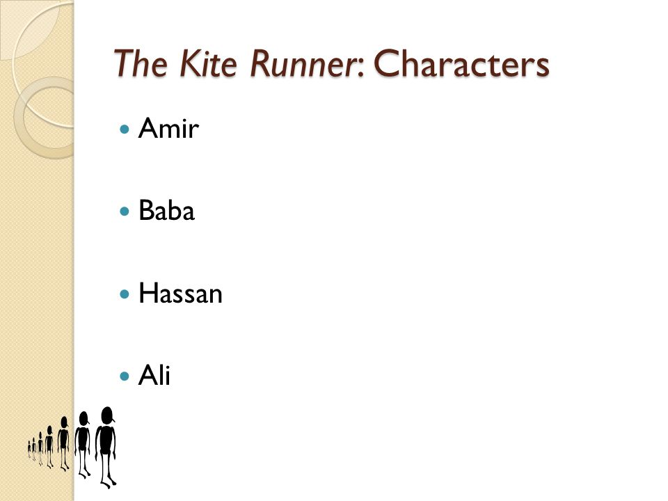 The Kite Runner: Characters Amir Baba Hassan Ali