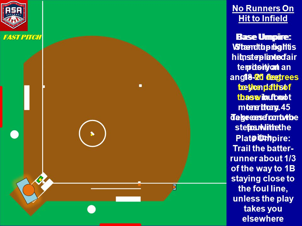 No Runners On Hit to Infield Base Umpire: Stand upright in a relaxed position 18-21 feet beyond first base in foul territory.