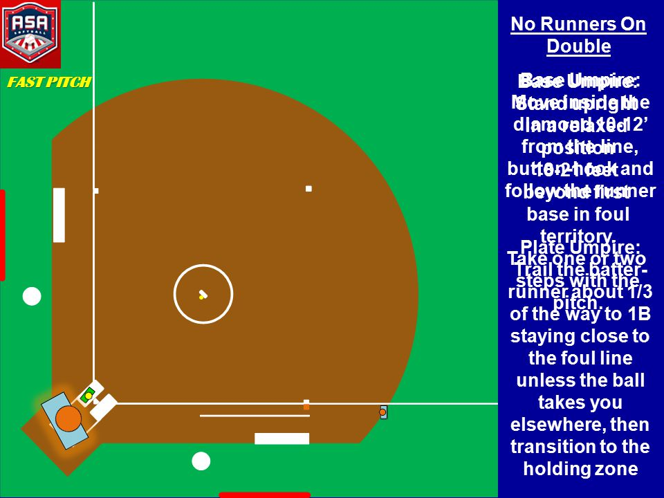 No Runners On Double Base Umpire: Stand upright in a relaxed position 18-21 feet beyond first base in foul territory.