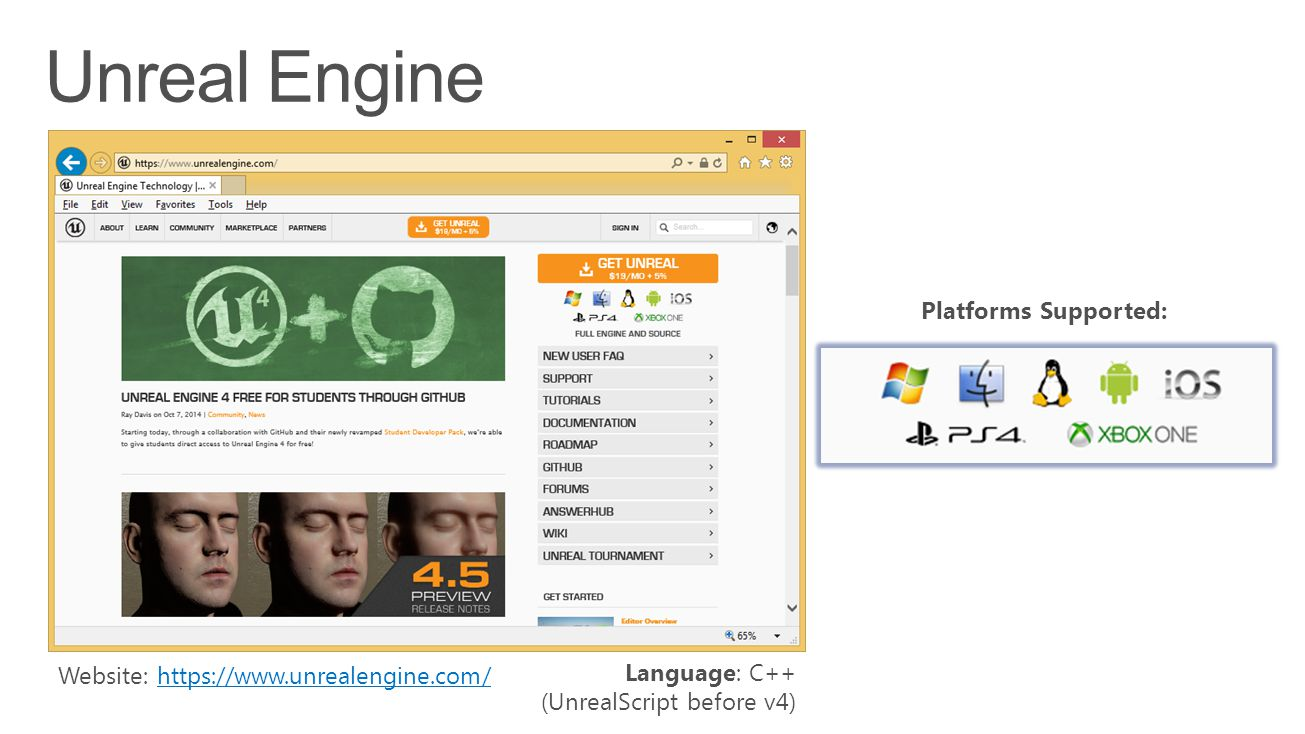 Website: https://www.unrealengine.com/https://www.unrealengine.com/ Platforms Supported: Language: C++ (UnrealScript before v4)
