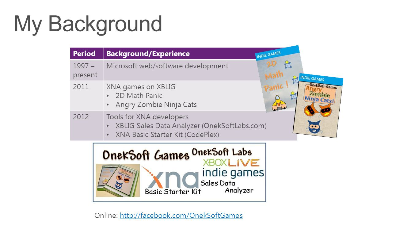 PeriodBackground/Experience 1997 – present Microsoft web/software development 2011XNA games on XBLIG 2D Math Panic Angry Zombie Ninja Cats 2012Tools for XNA developers XBLIG Sales Data Analyzer (OnekSoftLabs.com) XNA Basic Starter Kit (CodePlex) Online: http://facebook.com/OnekSoftGameshttp://facebook.com/OnekSoftGames
