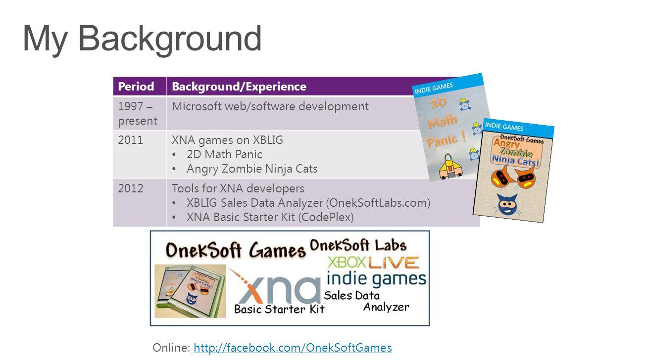 Website: http://www.yoyogames.com/http://www.yoyogames.com/ Language: GML Platforms Supported: