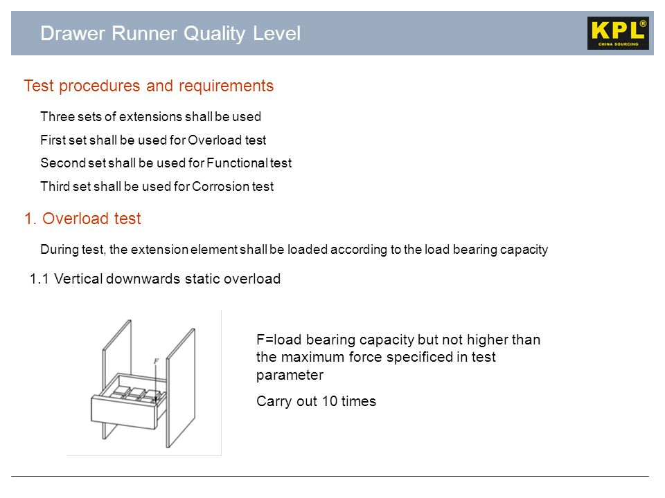 Test procedures and requirements Drawer Runner Quality Level Three sets of extensions shall be used First set shall be used for Overload test Second set shall be used for Functional test Third set shall be used for Corrosion test 1.