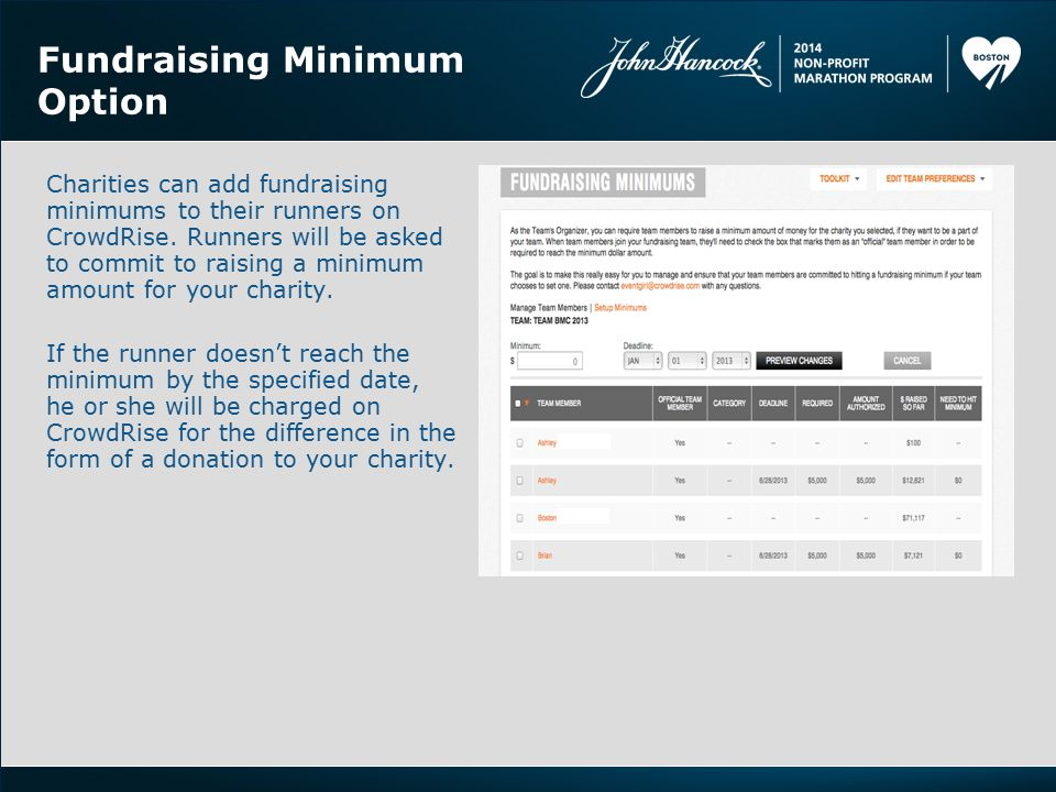 Fundraising Minimum Option Charities can add fundraising minimums to their runners on CrowdRise. Runners will be asked to commit to raising a minimum