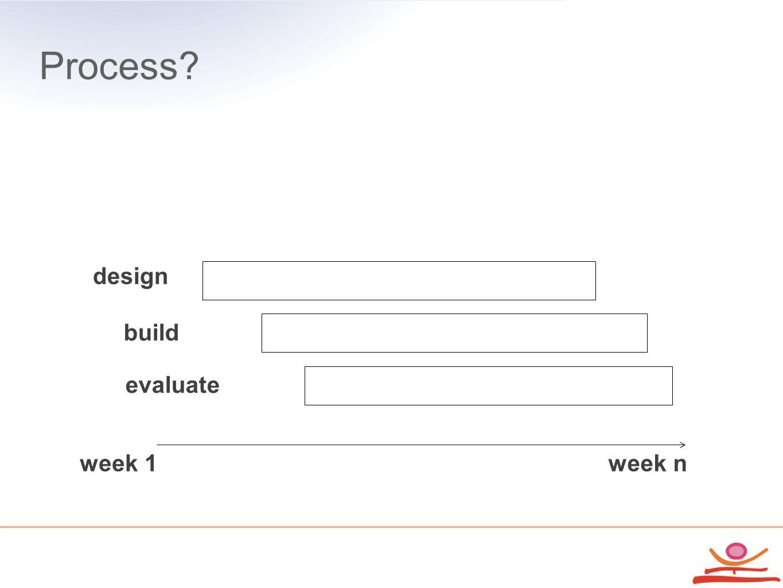 Process? design build evaluate week 1 week n