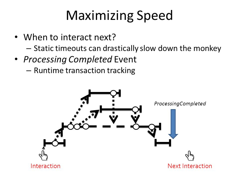 Maximizing Speed When to interact next.