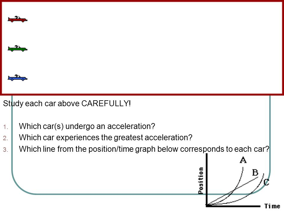 Study each car above CAREFULLY! 1. Which car(s) undergo an acceleration? 2. Which car experiences the greatest acceleration? 3. Which line from the po