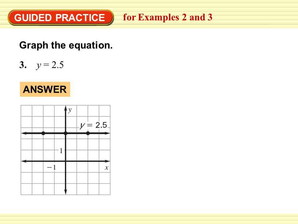 GUIDED PRACTICE for Examples 2 and 3 3. y = 2.5 Graph the equation. ANSWER
