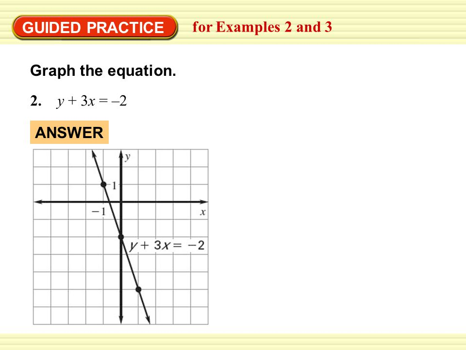 GUIDED PRACTICE for Examples 2 and 3 Graph the equation. 2. y + 3x = –2 ANSWER