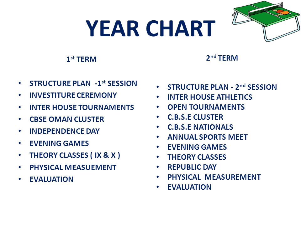 METHODS OF TEACHING 1 ST & 2 ND SESSION GAMES : Volleyball Football Badminton Basketball Cricket Chess Table Tennis INTRODUCING AEROBICS