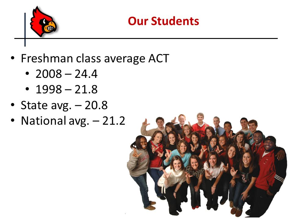 Our Students Freshman class average ACT 2008 – 24.4 1998 – 21.8 State avg.