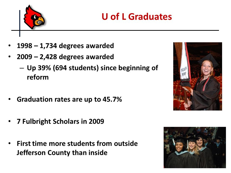 U of L Graduates 1998 – 1,734 degrees awarded 2009 – 2,428 degrees awarded – Up 39% (694 students) since beginning of reform Graduation rates are up t