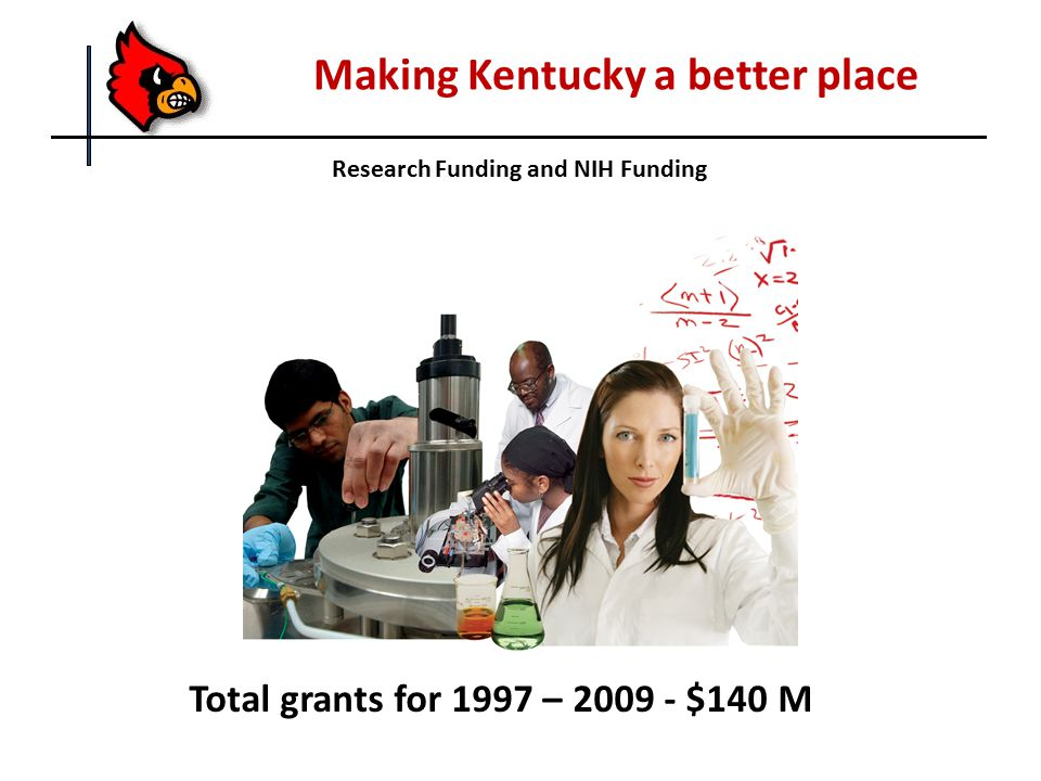 Making Kentucky a better place Research Funding and NIH Funding Total grants for 1997 – 2009 - $140 M
