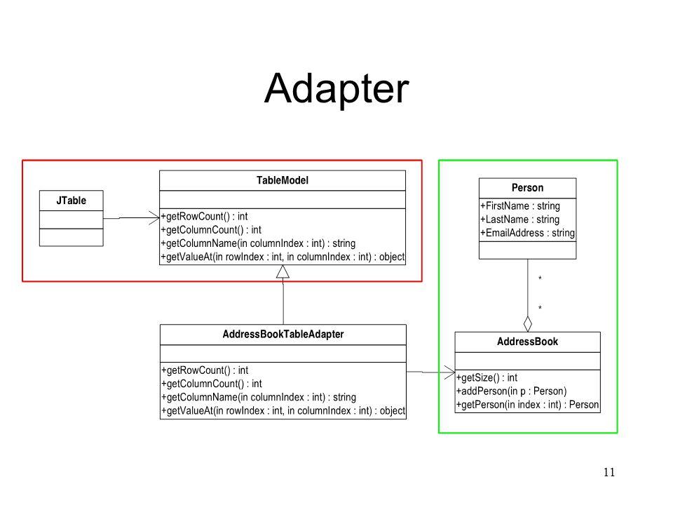 Adapter 11
