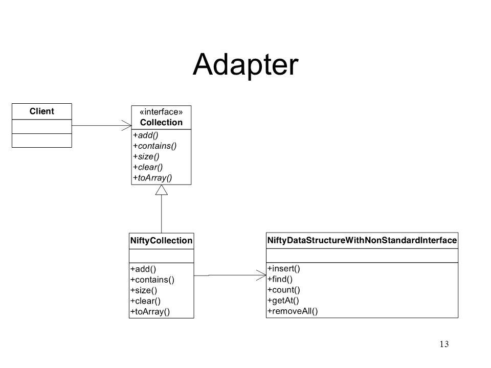 Adapter 13