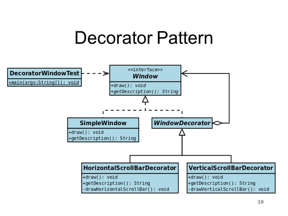 Decorator Pattern 19