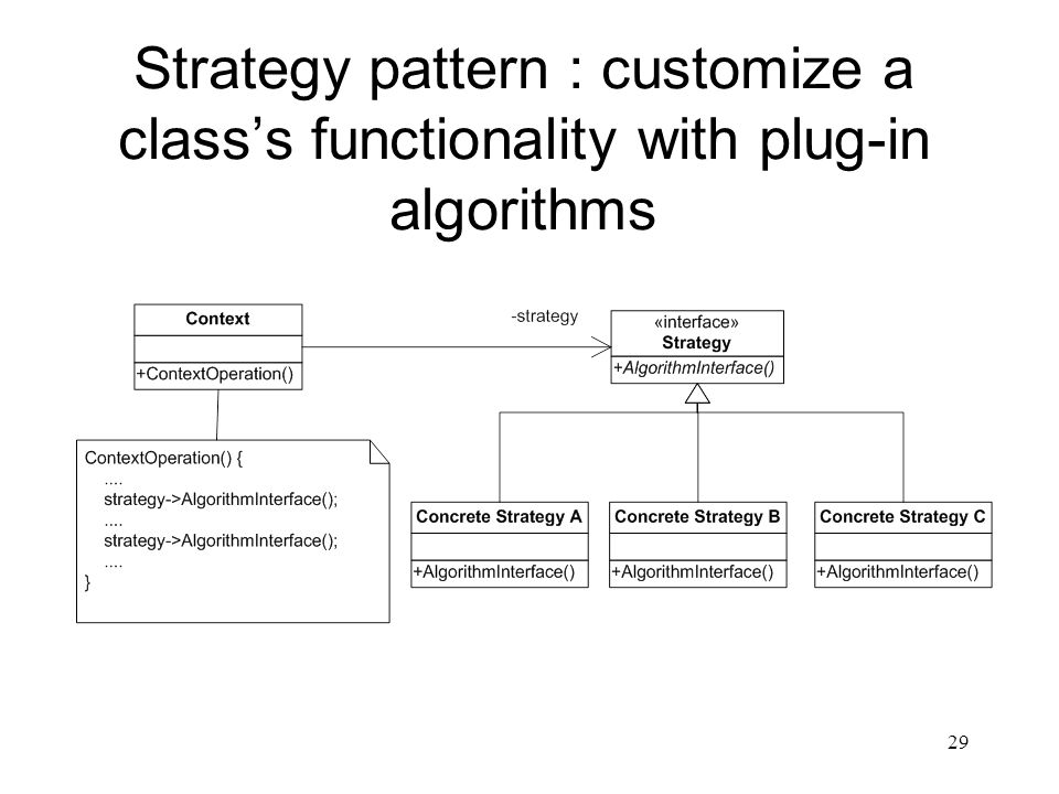 29 Strategy pattern : customize a class's functionality with plug-in algorithms