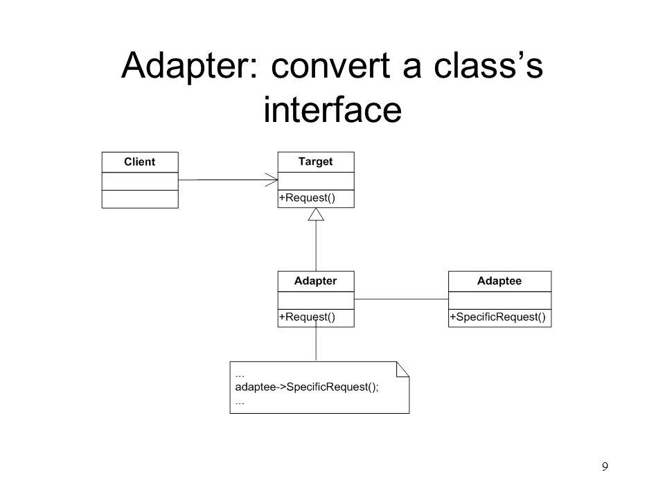 9 Adapter: convert a class's interface